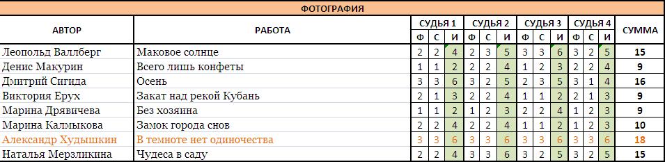 ФОТОГРАФИЯ без границ-2017