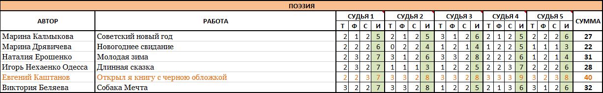 ПОЭЗИЯ Зимние сказки-2018